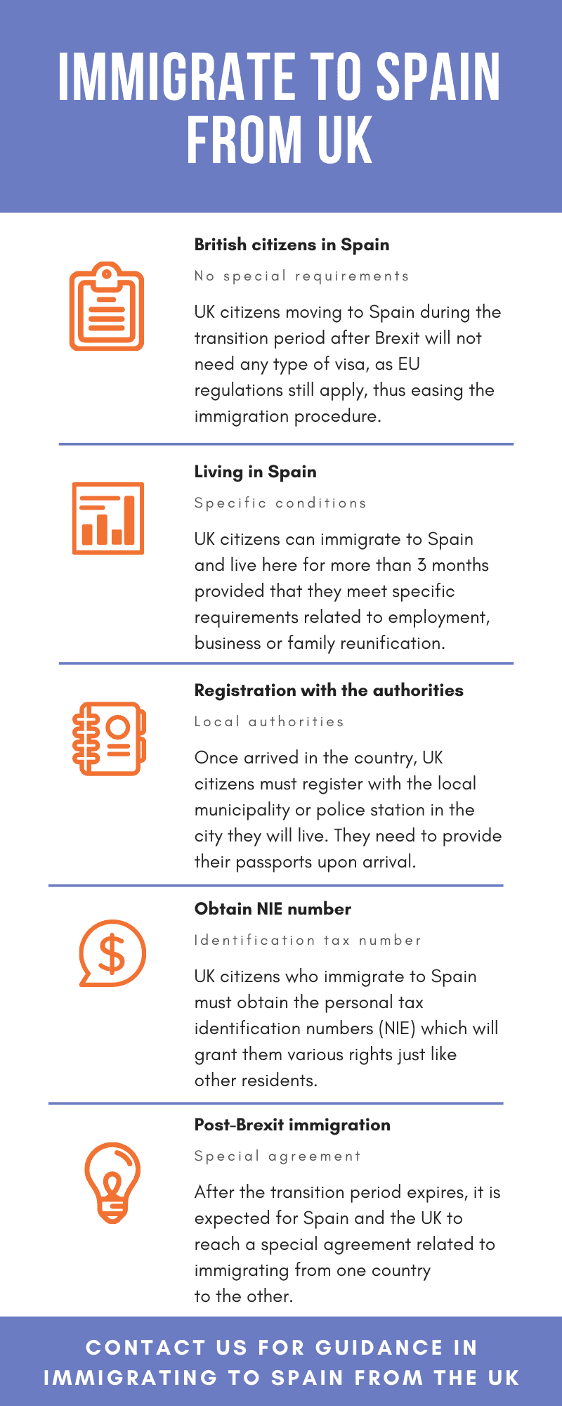 Immigrate to Spain from UK